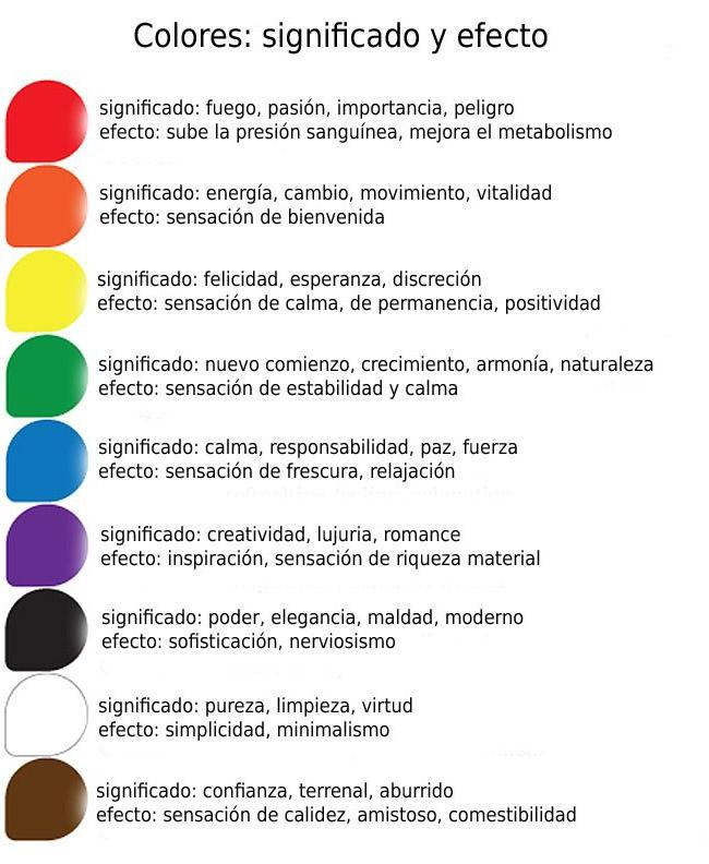 Significado Y Psicología De Los Colores En Decoración Brico Y Deco