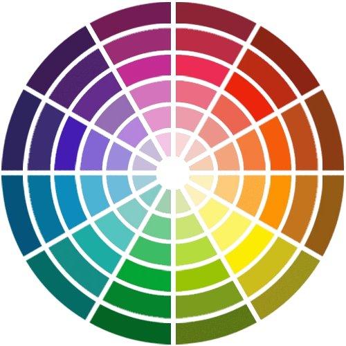 Combinacion De Colores Para Interiores Segun La Teoria Del Color - Colores-combinacion